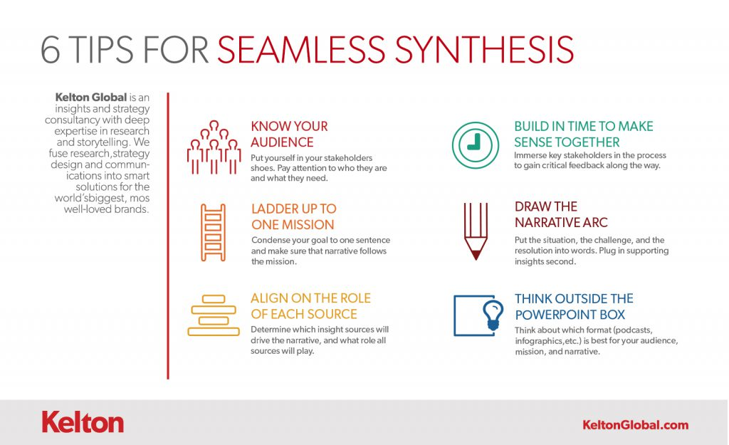Kelton Global_6 Tips For Seamless Synthesis