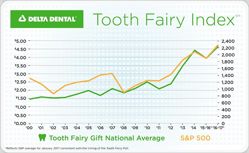 ToothFairyIndex-2017RGB (1)